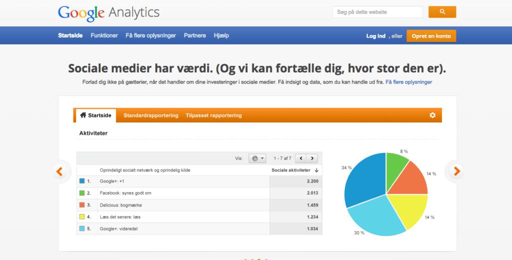 Google Analytics - SEO analyse